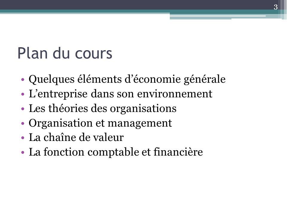 Plan du cours Quelques éléments d'économie générale