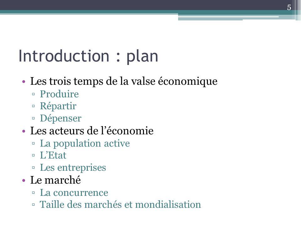 Introduction : plan Les trois temps de la valse économique