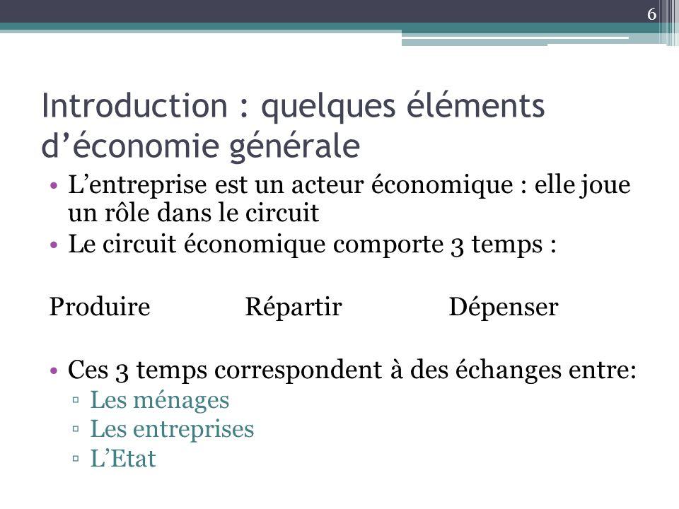 Introduction : quelques éléments d'économie générale
