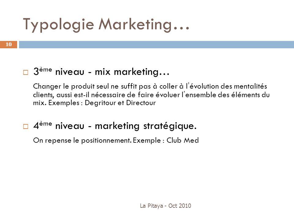 Typologie Marketing… 3ème niveau - mix marketing…