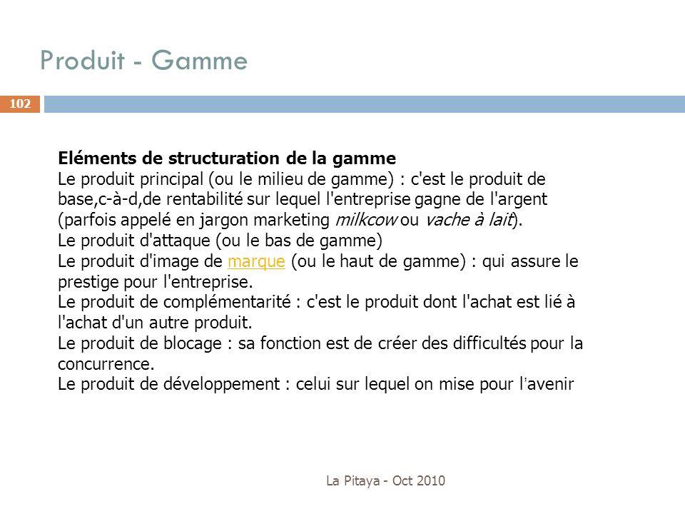 Produit - Gamme Eléments de structuration de la gamme