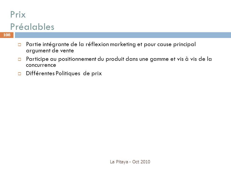 Prix Préalables Partie intégrante de la réflexion marketing et pour cause principal argument de vente.