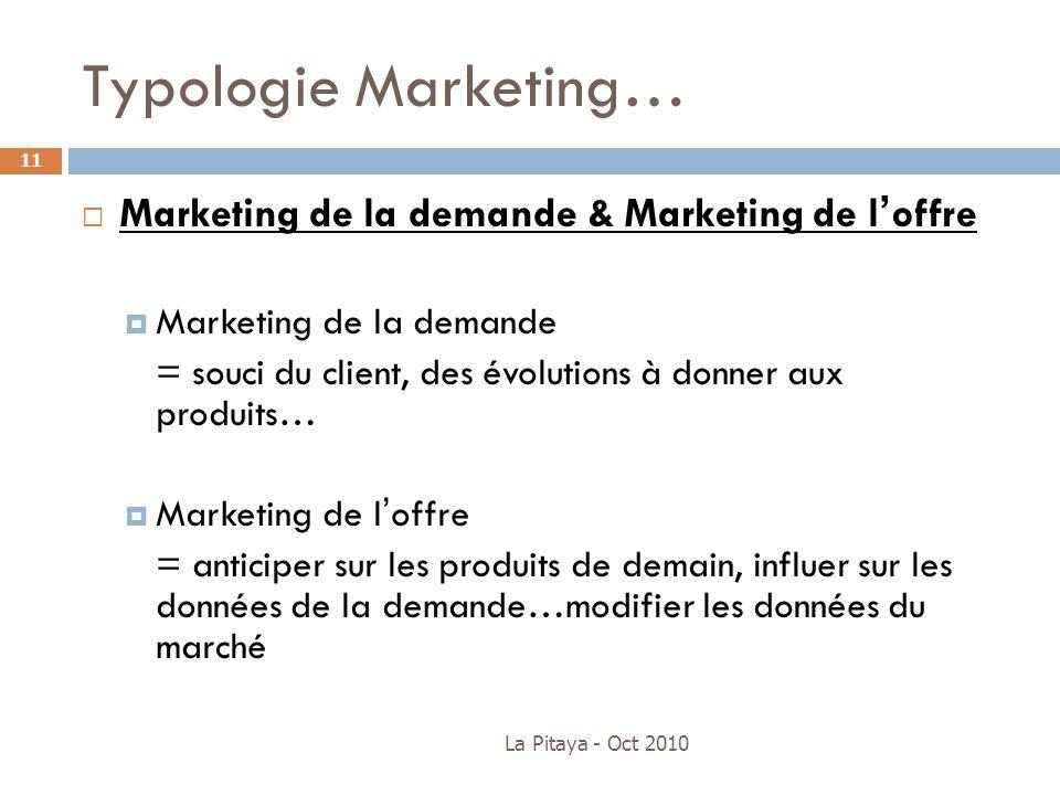 Typologie Marketing… Marketing de la demande & Marketing de l'offre