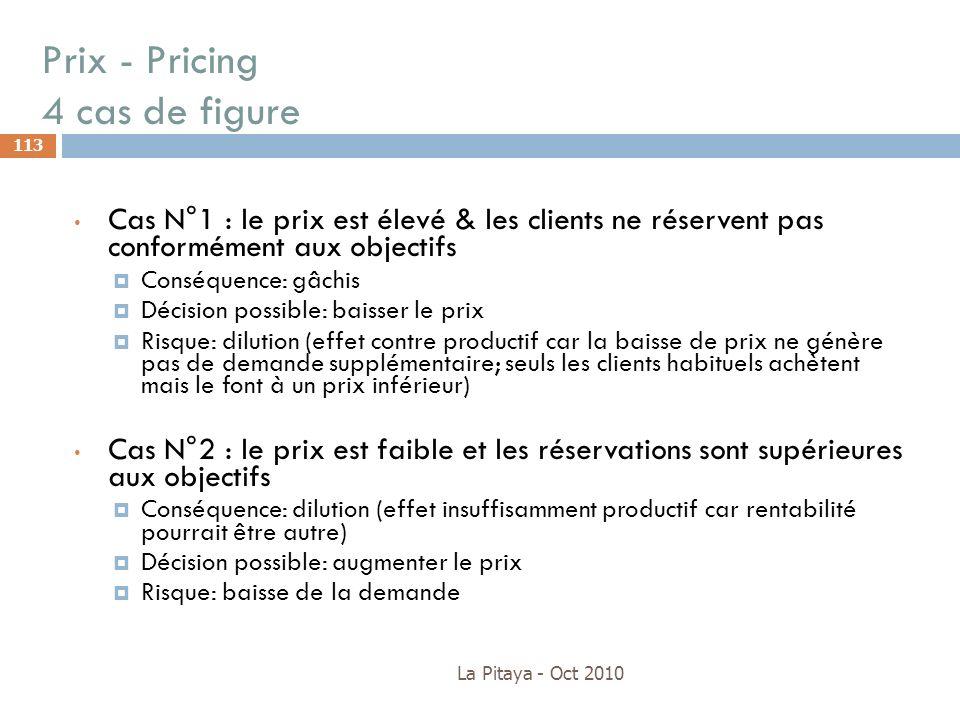 Prix - Pricing 4 cas de figure