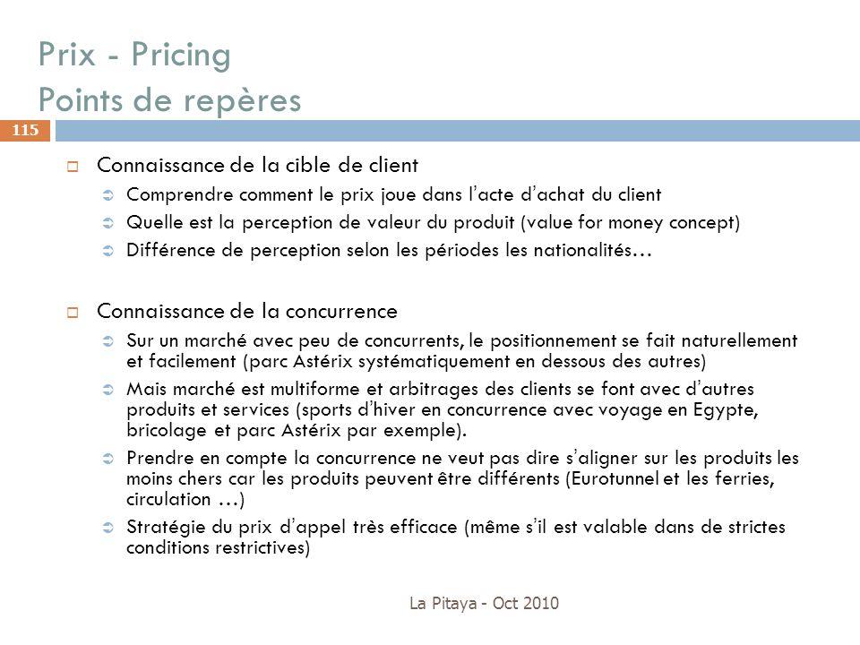 Prix - Pricing Points de repères