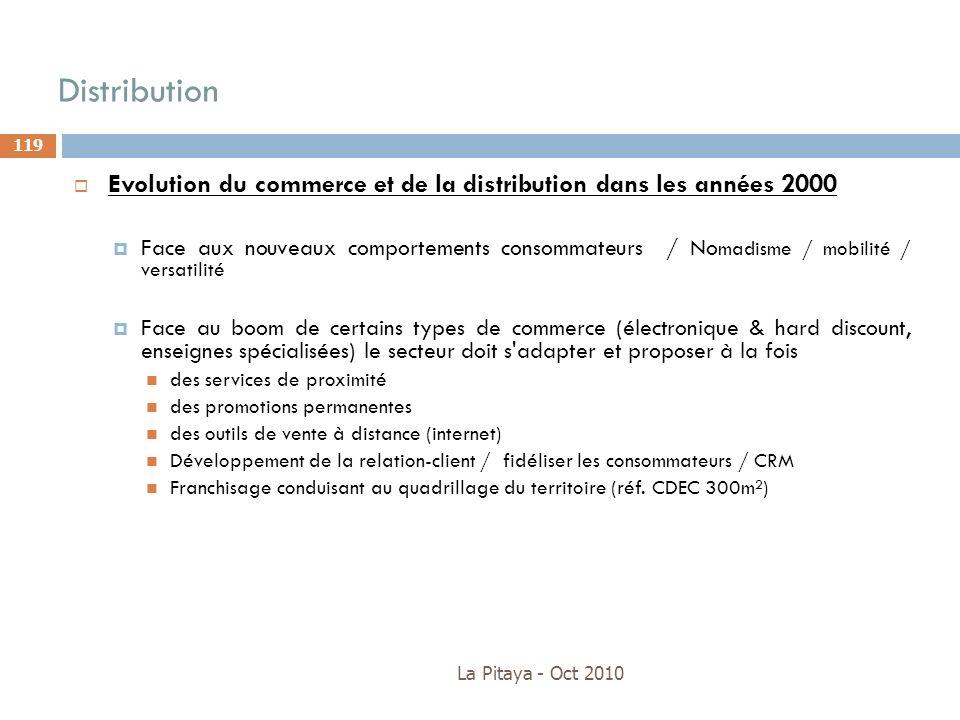 Distribution Evolution du commerce et de la distribution dans les années 2000.