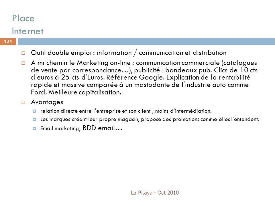 Place Internet Outil double emploi : information / communication et distribution.