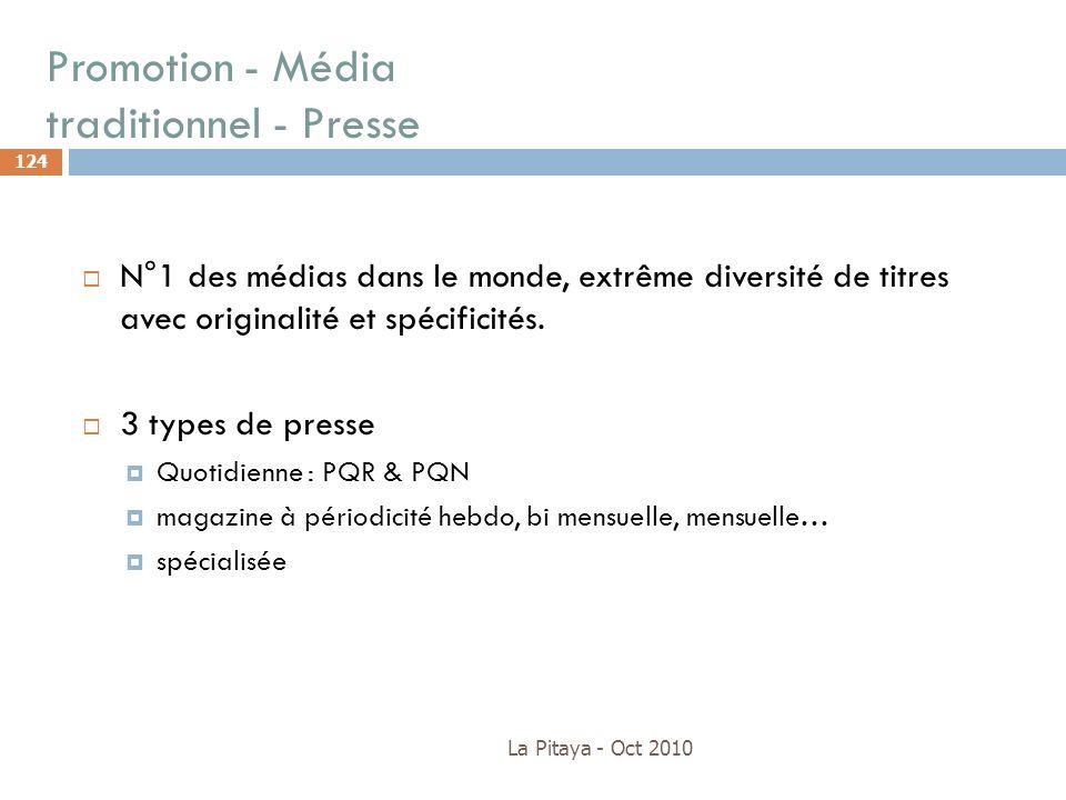 Promotion - Média traditionnel - Presse