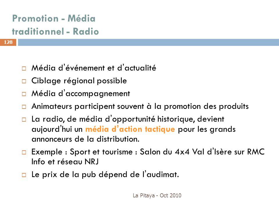 Promotion - Média traditionnel - Radio