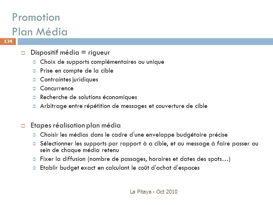 Promotion Plan Média Dispositif média = rigueur