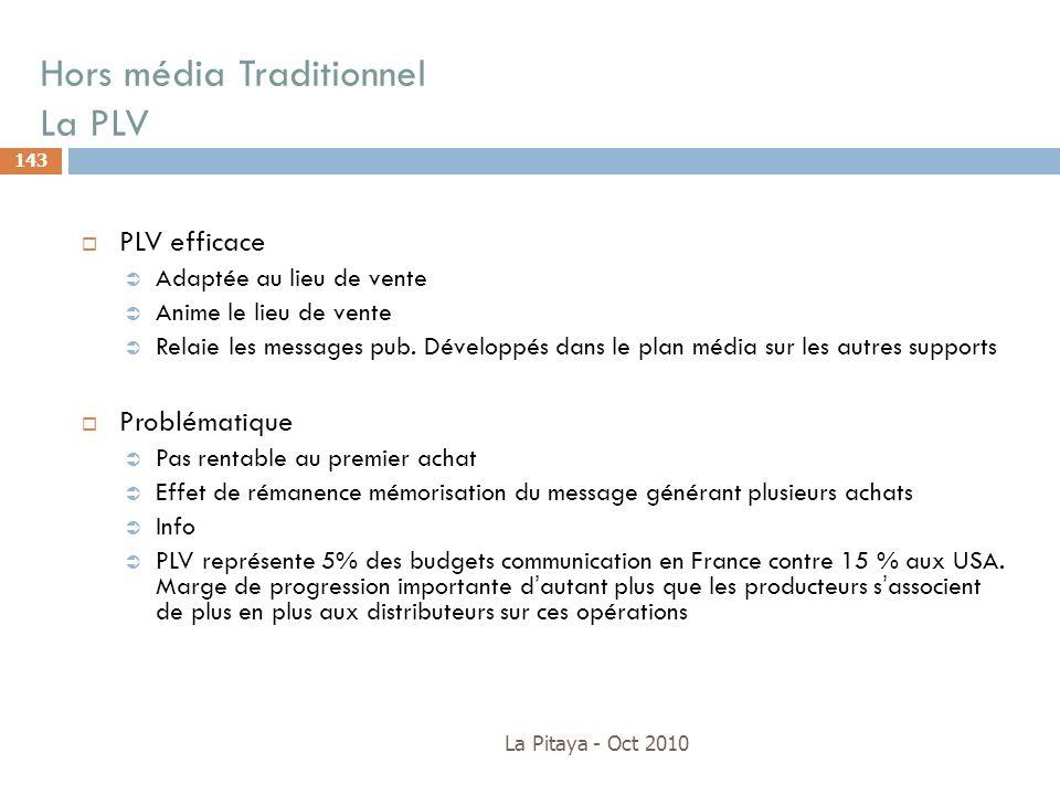 Hors média Traditionnel La PLV