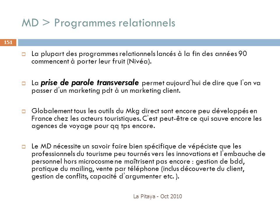 MD > Programmes relationnels