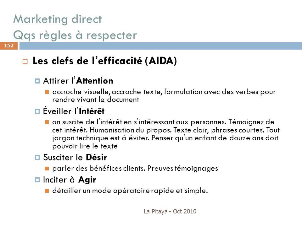 Marketing direct Qqs règles à respecter