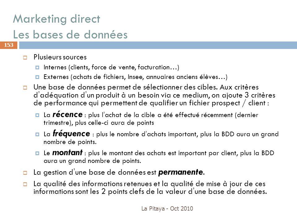 Marketing direct Les bases de données