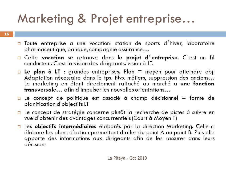 Marketing & Projet entreprise…
