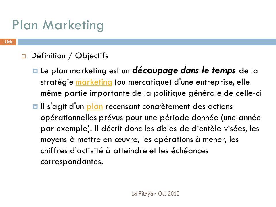 Plan Marketing Définition / Objectifs