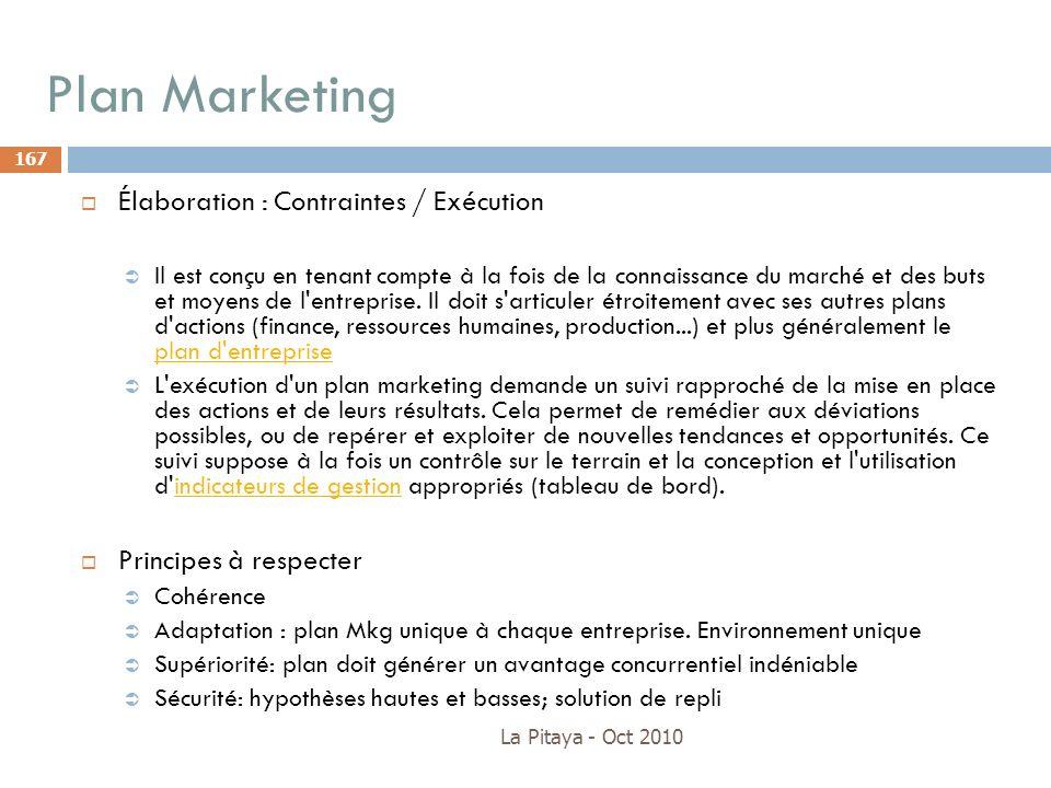Plan Marketing Élaboration : Contraintes / Exécution