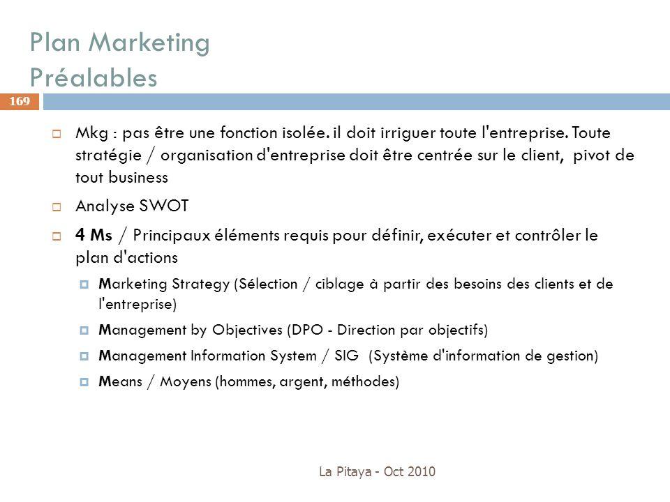 Plan Marketing Préalables