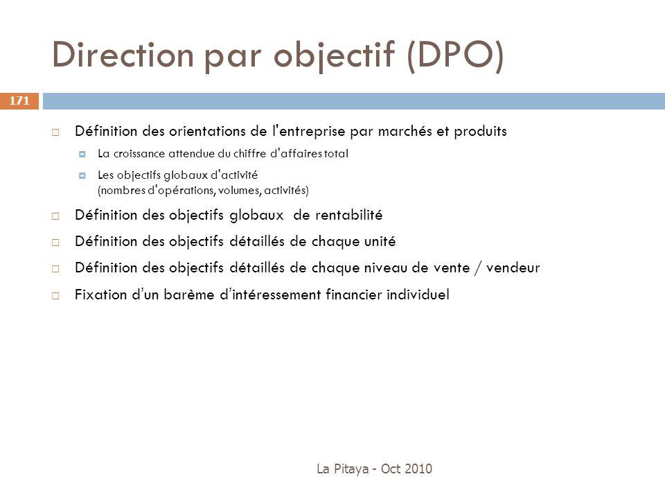 Direction par objectif (DPO)
