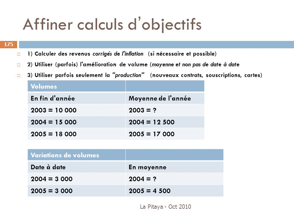 Affiner calculs d'objectifs