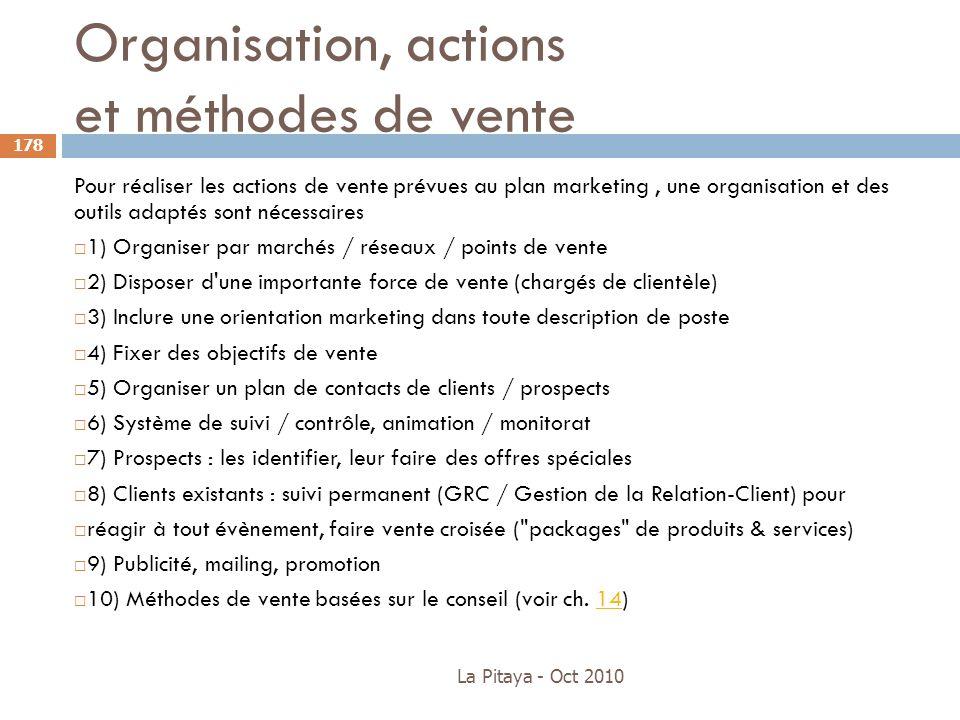Organisation, actions et méthodes de vente