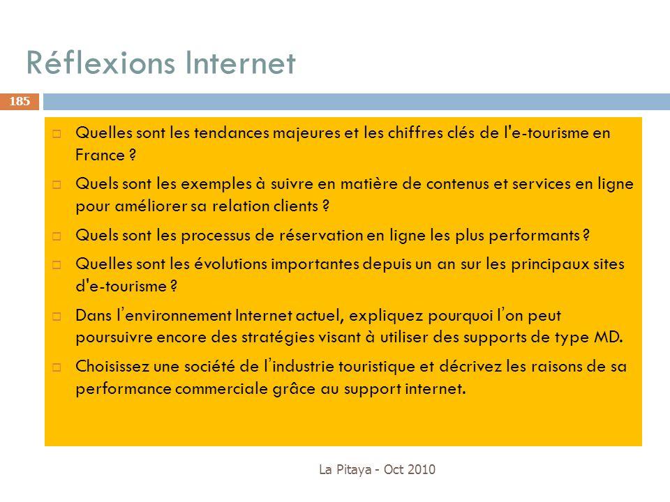 Réflexions Internet Quelles sont les tendances majeures et les chiffres clés de l e-tourisme en France