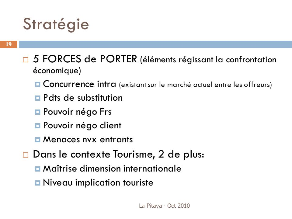 Stratégie 5 FORCES de PORTER (éléments régissant la confrontation économique) Concurrence intra (existant sur le marché actuel entre les offreurs)