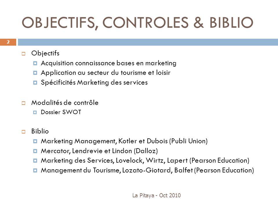 OBJECTIFS, CONTROLES & BIBLIO