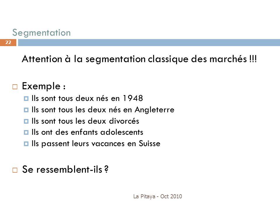 Attention à la segmentation classique des marchés !!!