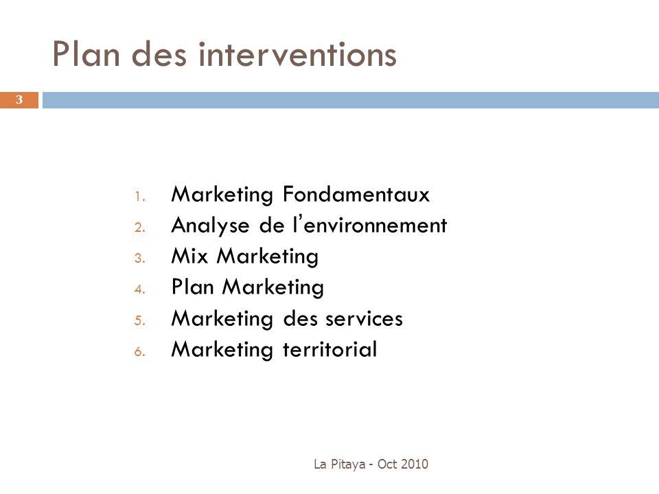 Plan des interventions