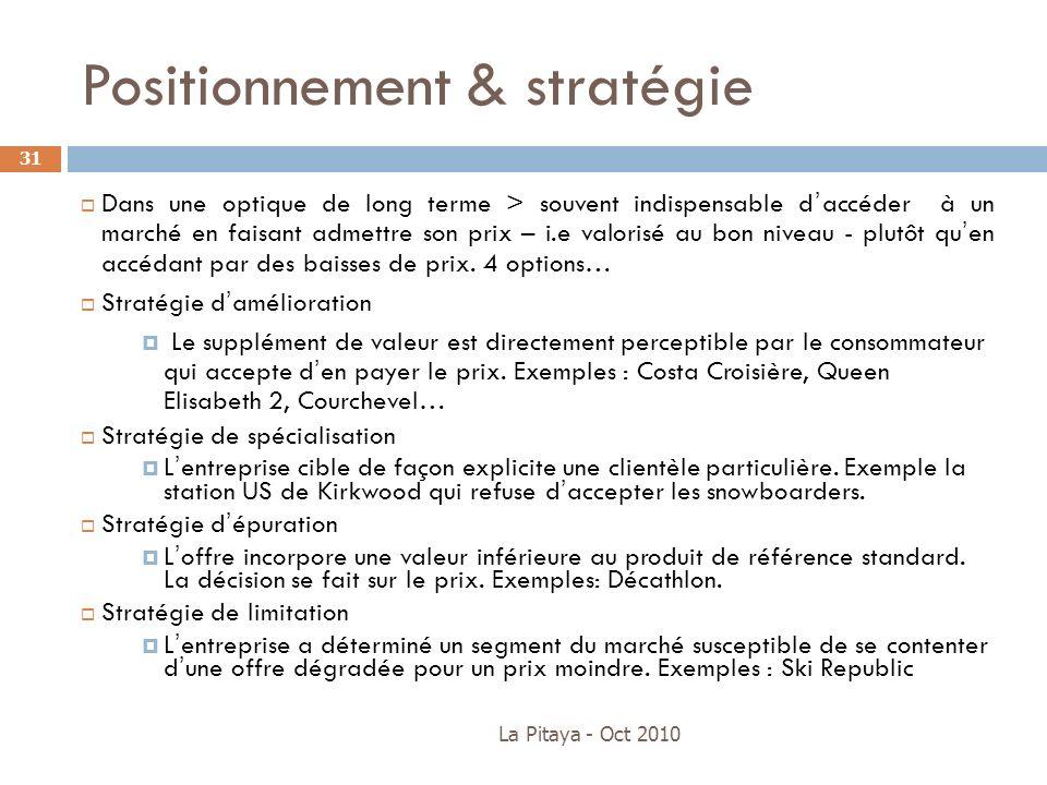 Positionnement & stratégie