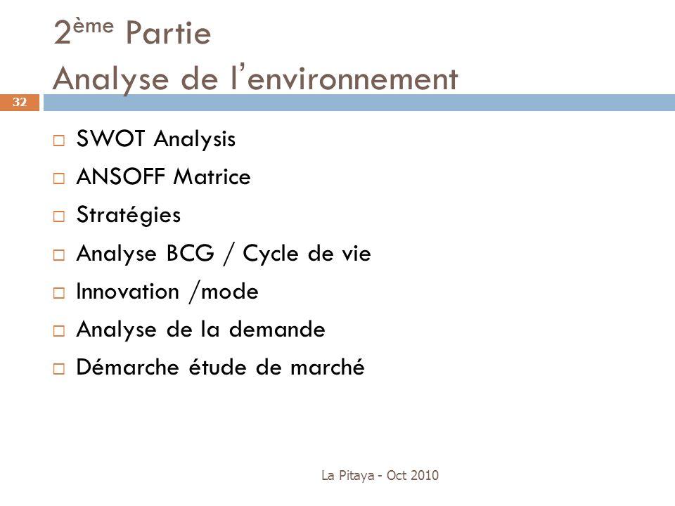 2ème Partie Analyse de l'environnement