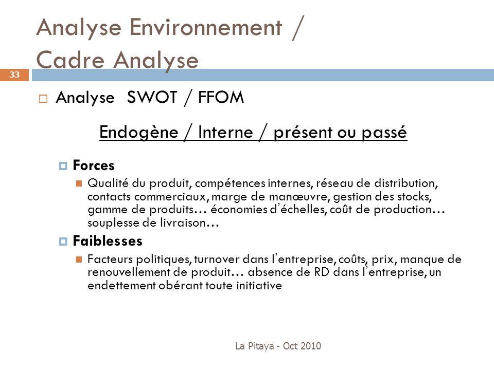 Analyse Environnement / Cadre Analyse