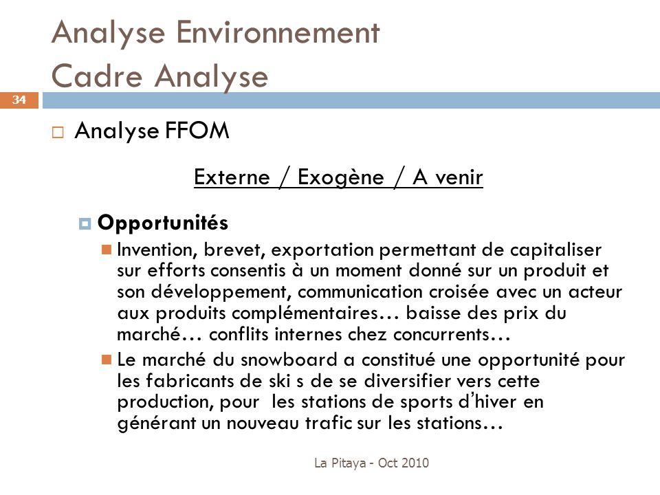 Analyse Environnement Cadre Analyse
