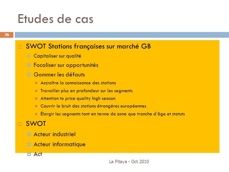 Etudes de cas SWOT Stations françaises sur marché GB SWOT