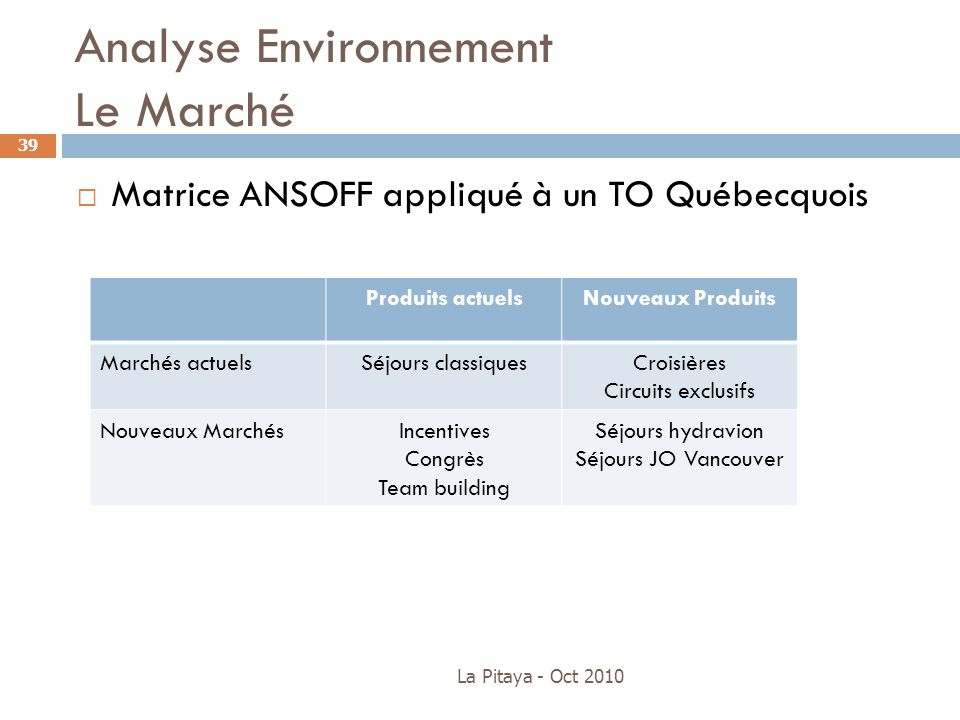 Analyse Environnement Le Marché