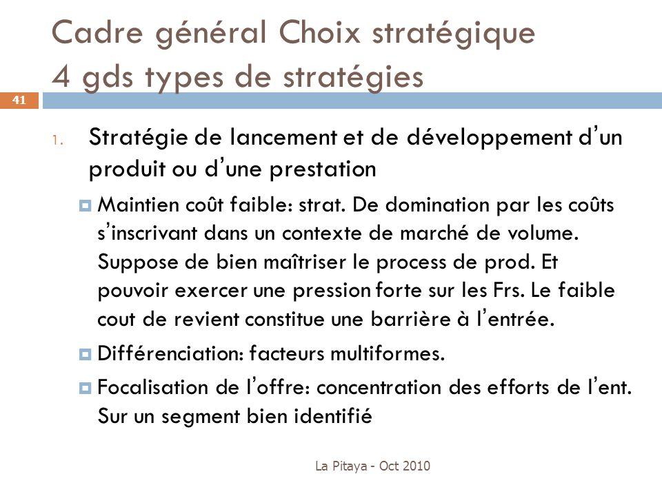 Cadre général Choix stratégique 4 gds types de stratégies