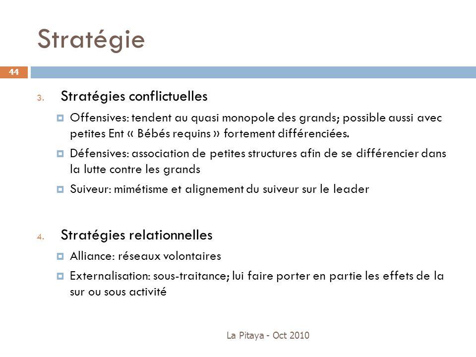 Stratégie Stratégies conflictuelles Stratégies relationnelles