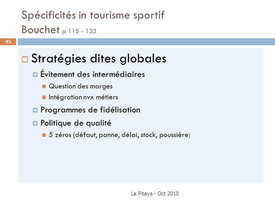Spécificités in tourisme sportif Bouchet p 115 - 133
