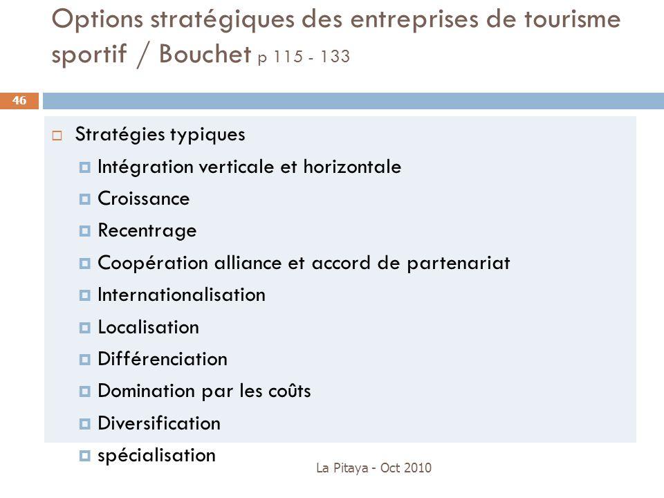 Options stratégiques des entreprises de tourisme sportif / Bouchet p 115 - 133
