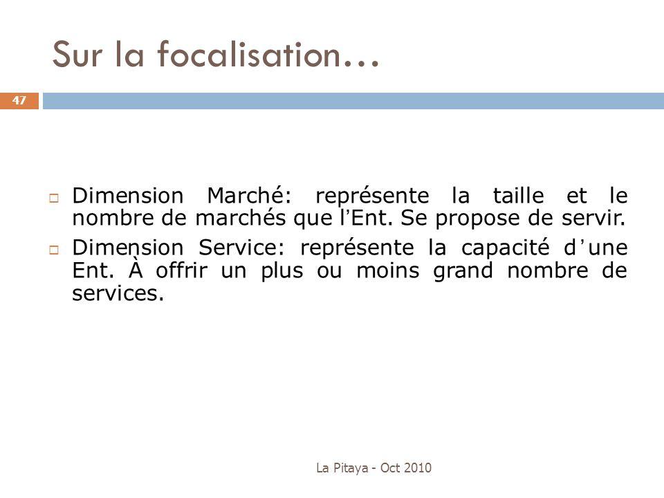 Sur la focalisation…Dimension Marché: représente la taille et le nombre de marchés que l'Ent. Se propose de servir.