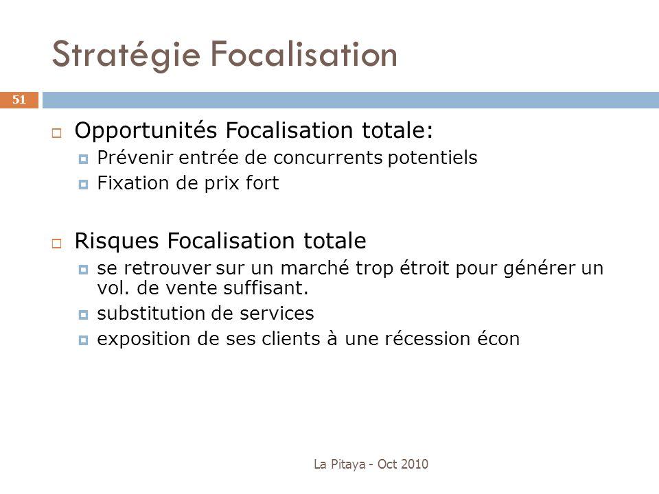Stratégie Focalisation