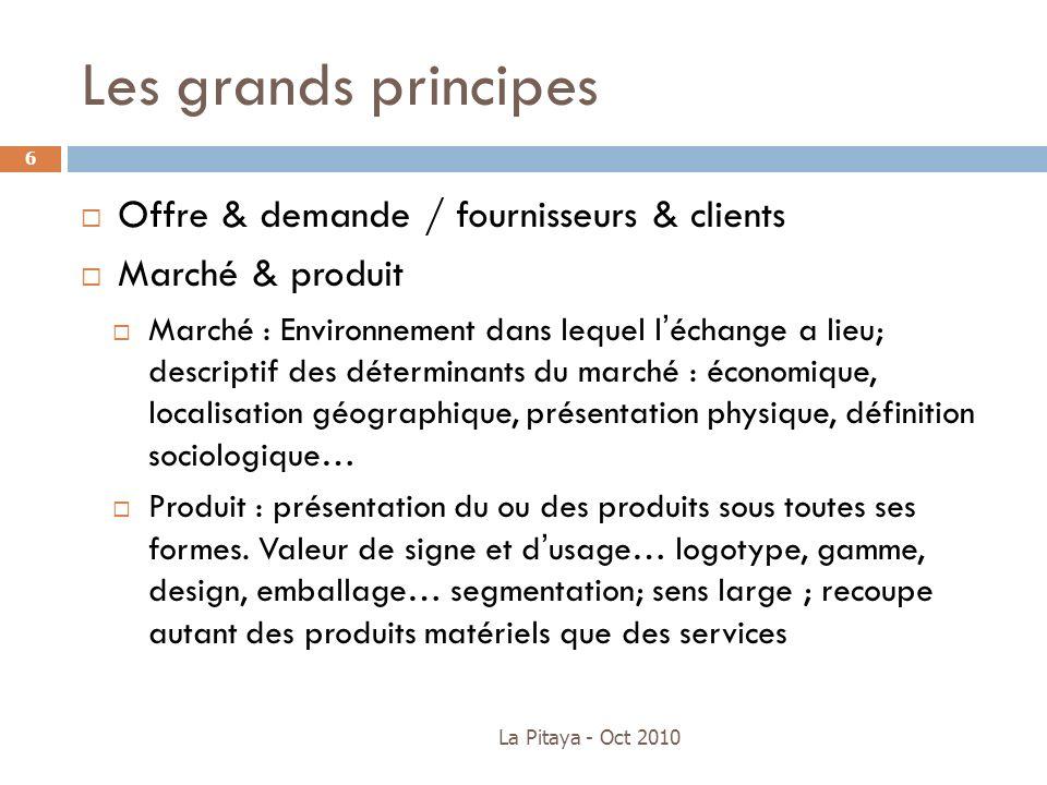 Les grands principes Offre & demande / fournisseurs & clients