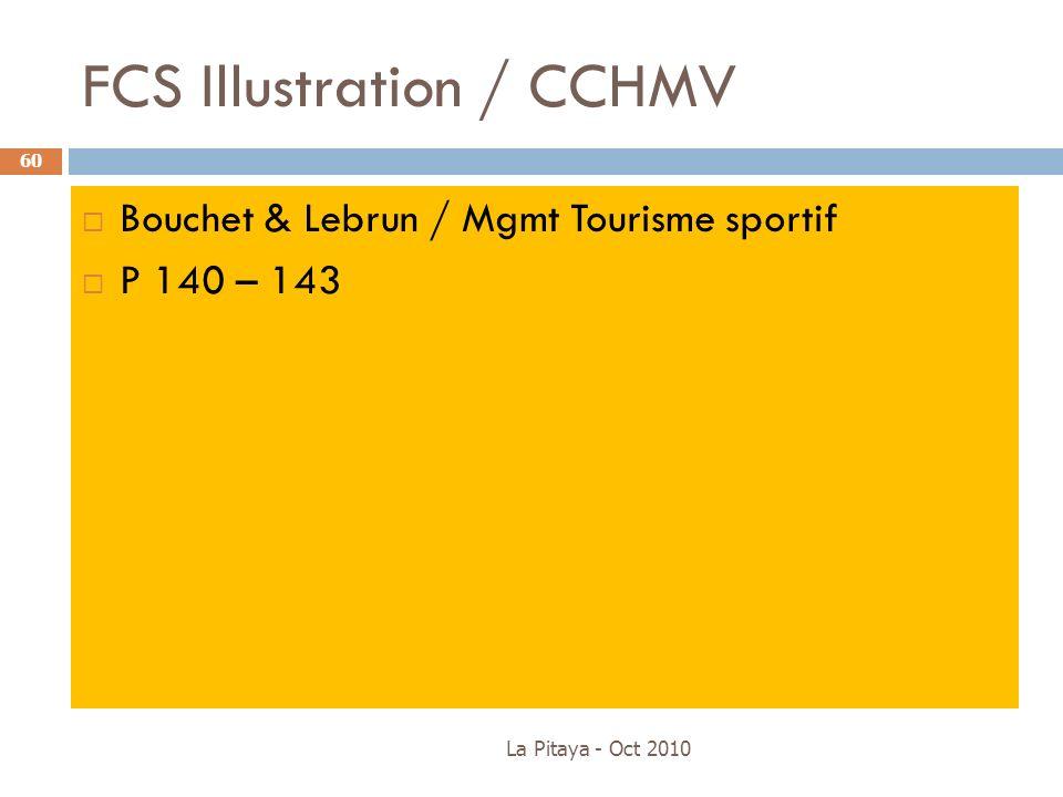 FCS Illustration / CCHMV