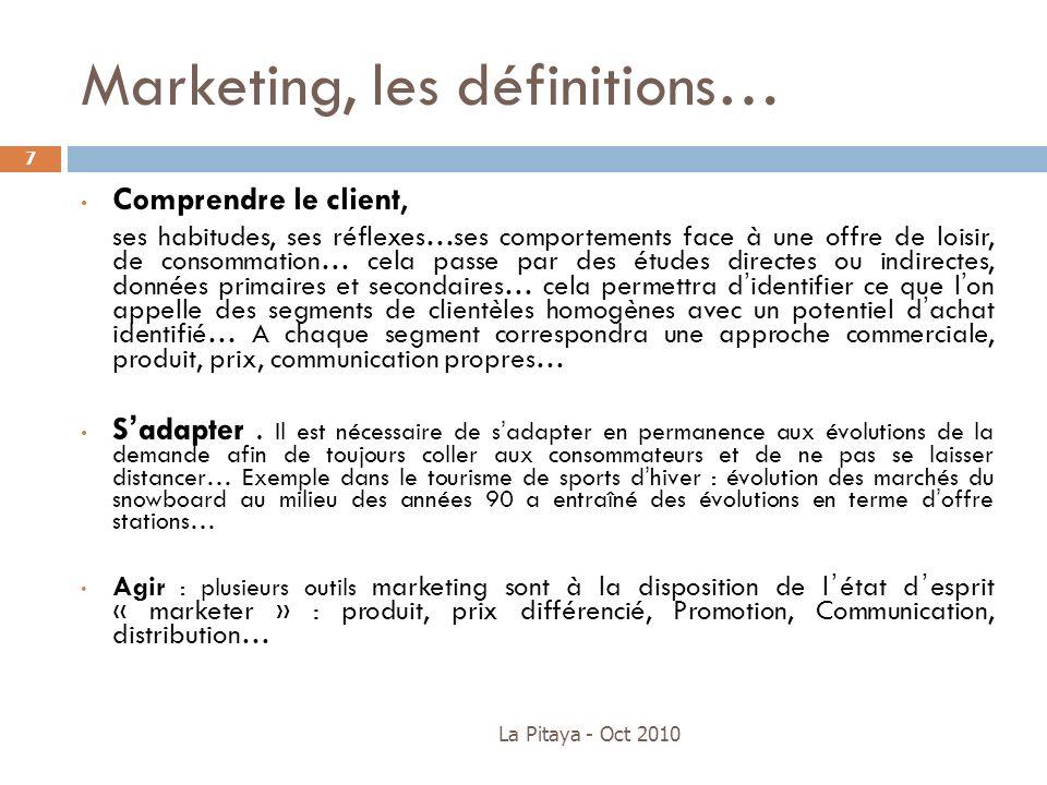 Marketing, les définitions…
