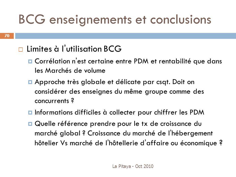 BCG enseignements et conclusions