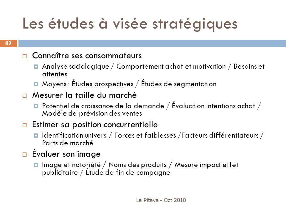 Les études à visée stratégiques