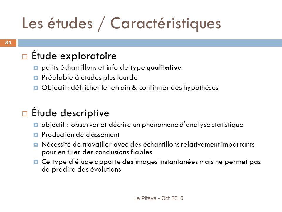 Les études / Caractéristiques