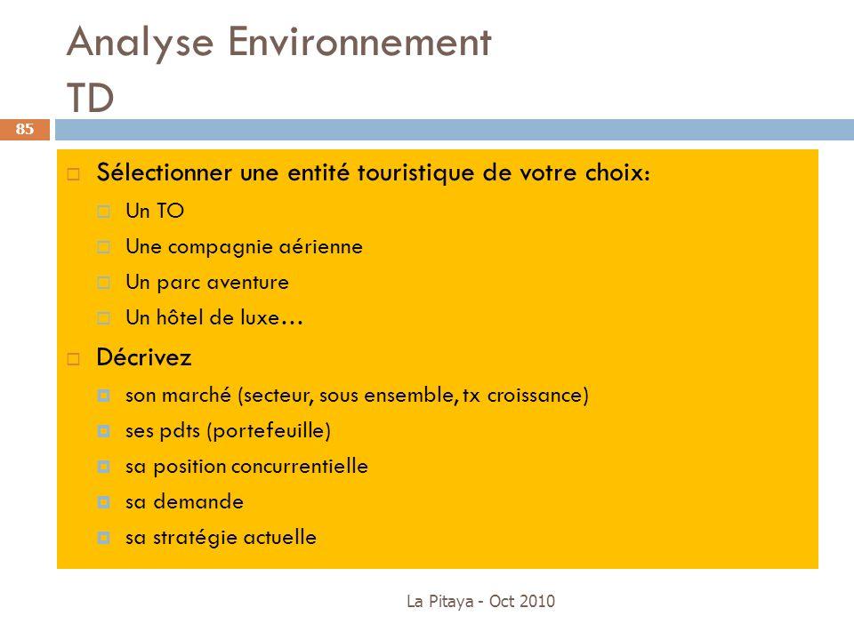 Analyse Environnement TD