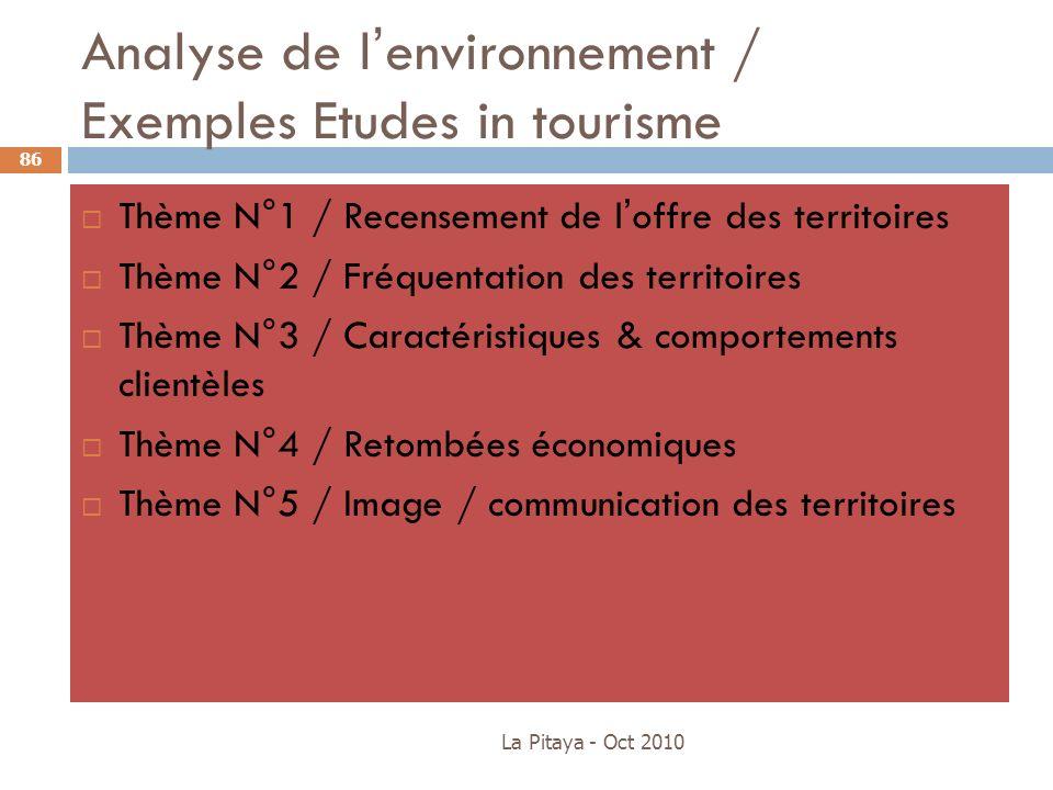 Analyse de l'environnement / Exemples Etudes in tourisme